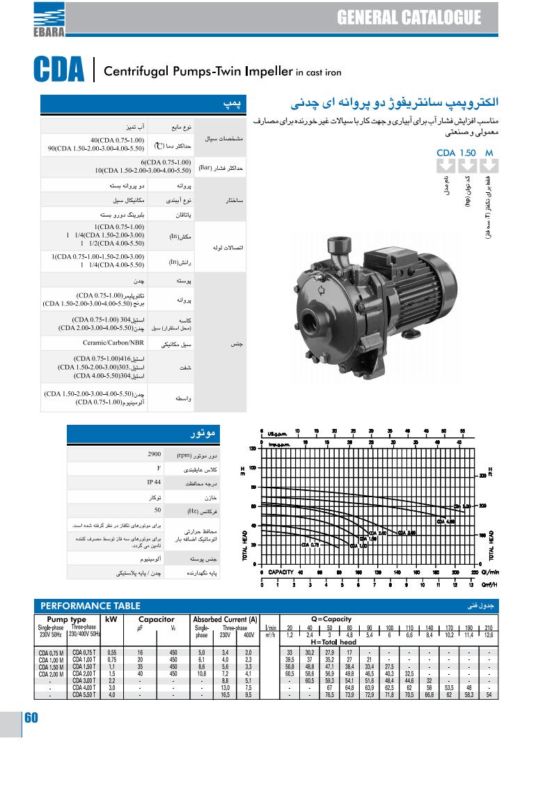 الکتروپمپ سانتریفیوژ ابارا مدل CDA – دو پروانه ای چدنی